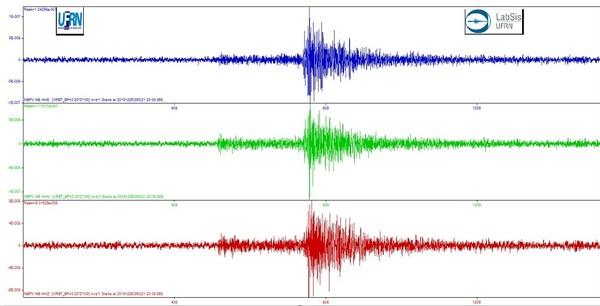 Terra treme em Santa Cruz do Capibaribe e assusta moradores