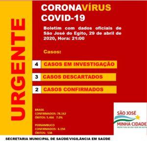 Novo boletim confirma segundo caso de coronavirus em SJE