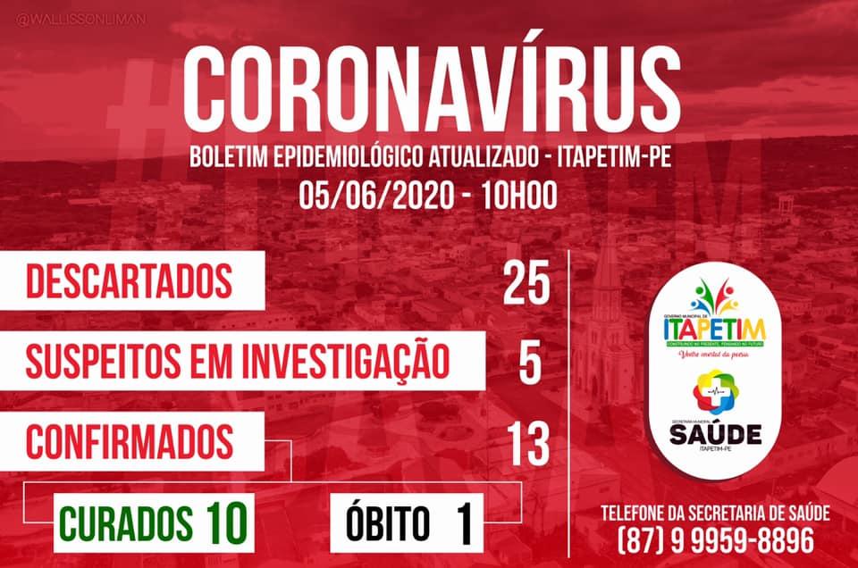 Itapetim não registra novos casos de coronavirus a mais de uma semana