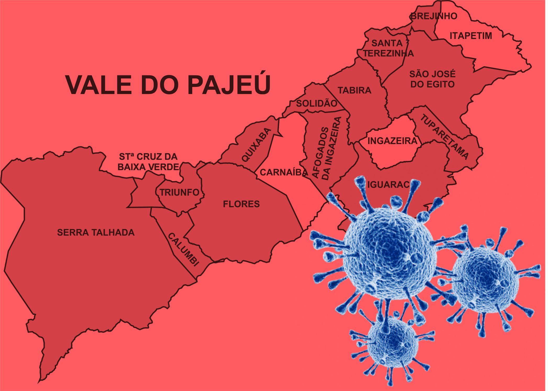 Com mais duas mortes e 88 novos casos, Pajeú acumula 3.488 infectados com coronavírus
