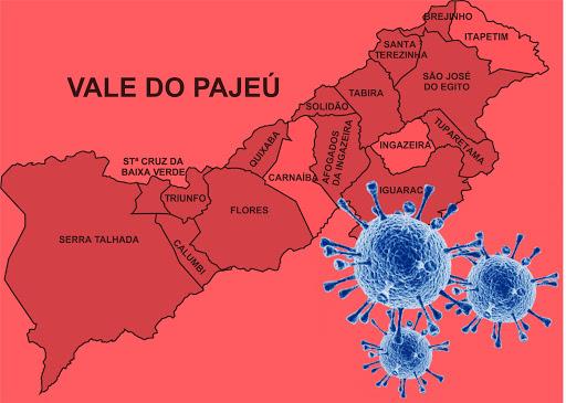 293 casos confirmados em um dia; Pajeú chega a quase 900 ativos da covid-19